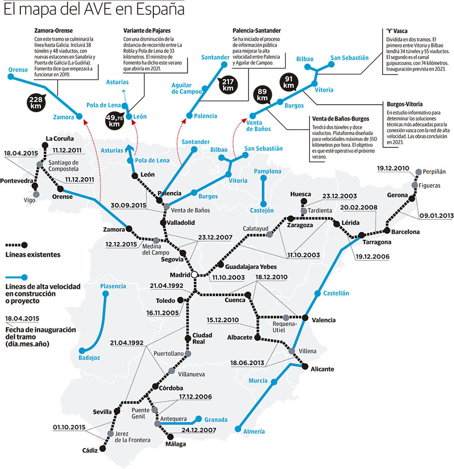 ave espanha mapa La nueva estación de Medina del Campo, punto de partida de la alta  ave espanha mapa