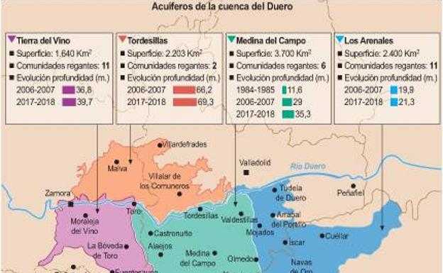 Cuenca Del Duero Mapa.Los Acuiferos De La Cuenca Del Duero Disminuyen Casi 22